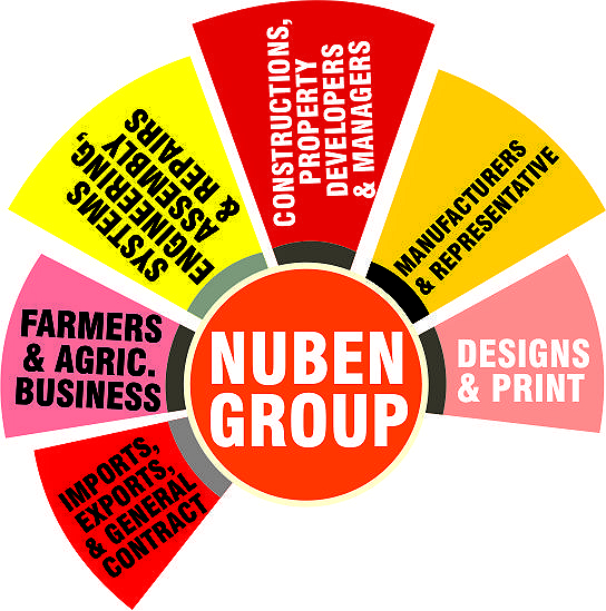 NUBEN DESIGNS AND PRINT